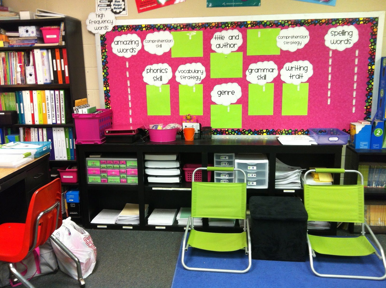 Math Focus Wall http://2ndgradestuff.blogspot.com/2012/01/clutter-free-classroom-project-linky.html