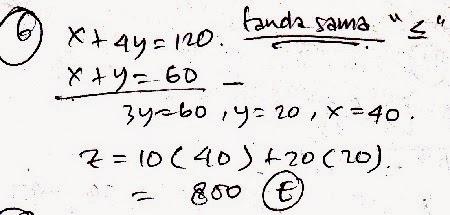 cara gampang menghitung nilai maksimum