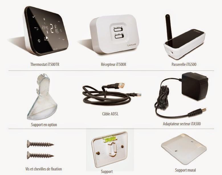 Composants d'un thermostat internet