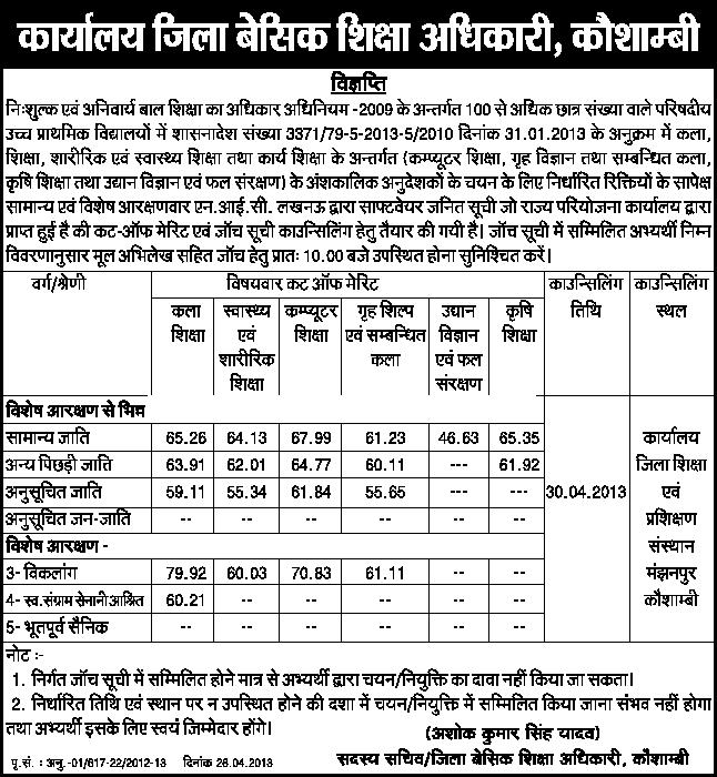 anudeshak cut off kaushabi