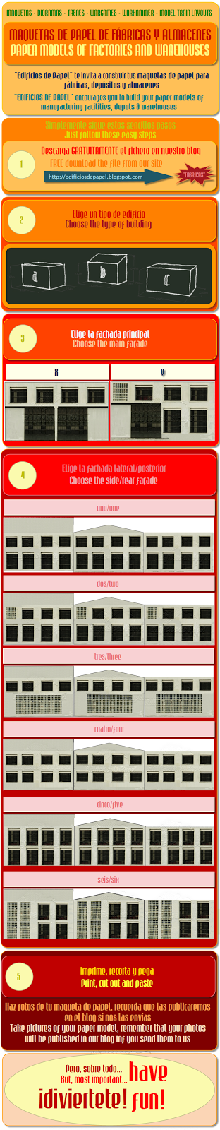 Infographic: Paper models of factories and warehouses