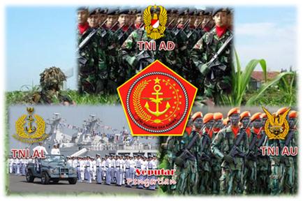 Seputar Sejarah visi misi TNI