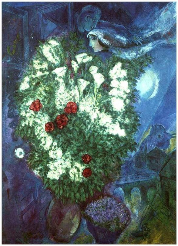 Chos de mon grenier l 39 amour est bleu for Marc chagall paris vu de ma fenetre