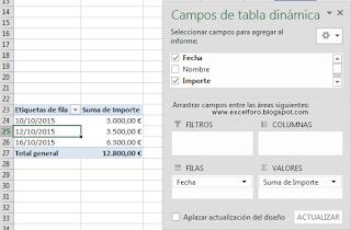 Mostrar fechas sin datos en una tabla dinámica.