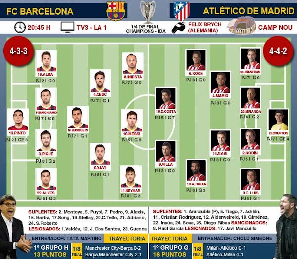 InfoDeportiva - Informacion al instante. FC BARCELONA VS ATLETICO MADRID