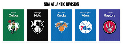 NBA 2K13 Atlantic Division Court Pack Mod