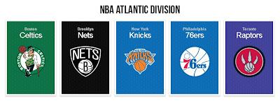 NBA 2K13 Atlantic Division Court Pack Mod