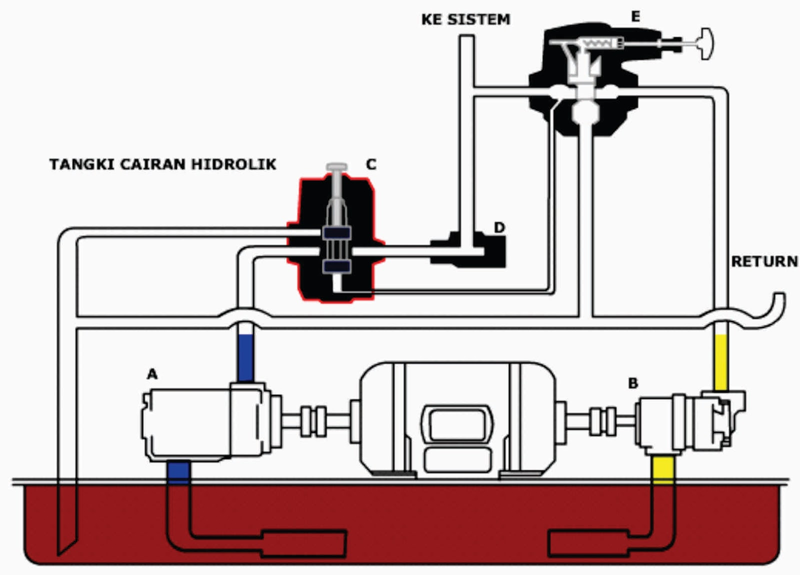 Makalah kliping sistem pompa hidrolik aneka apa aja gudangnya makalah kliping sistem pompa hidrolik ccuart Gallery