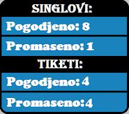 STATISTIKA-FREE TIPOVI