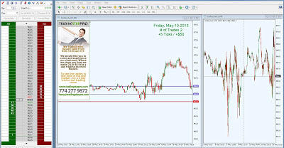 Futures Trading Chat Rooms, TRADEHOUSE
