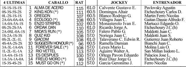 Gran Premio 25 de Mayo 2015 San Isidro