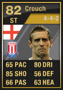 Peter Crouch (IF1) 82 - FIFA 12 Ultimate Team Card