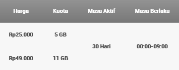 Tarif Paket Internet XL
