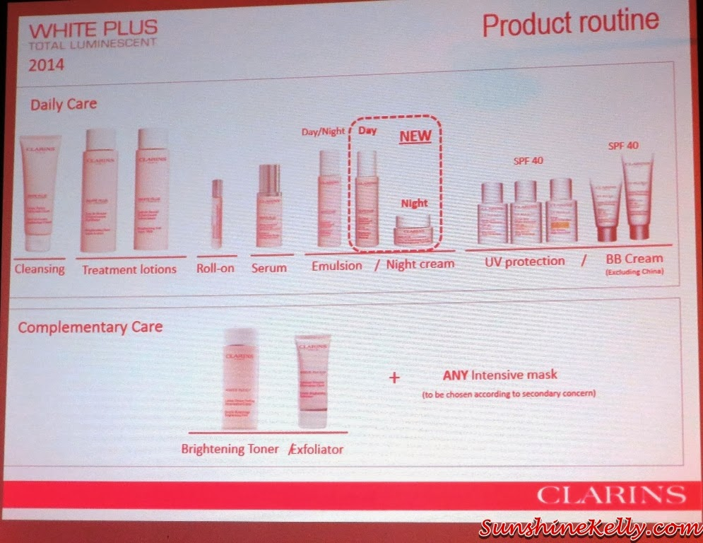 Clarins white plus total luminescent skincare routine, review Clarins Brightening Hydrating Emulsion, review clarins Smoothing Brightening Night Cream, clarins, beauty, skincare
