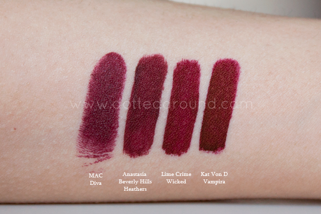 Anastasia Beverly Hills heathers swatch lime crime