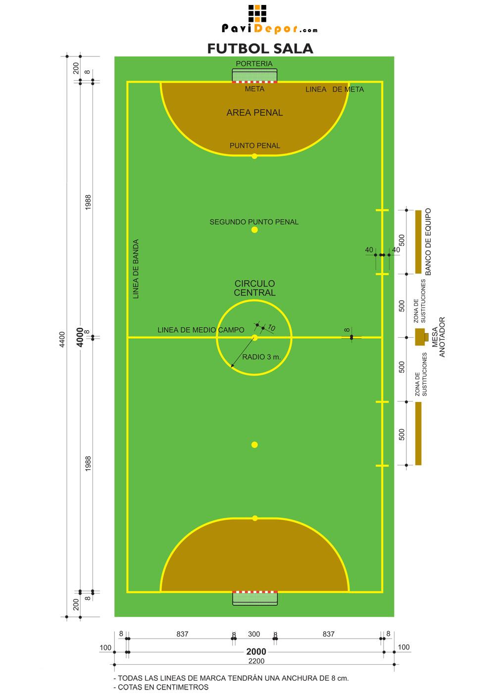 Cancha de futbol sala con sus medidas imagui for Pista de futbol sala medidas
