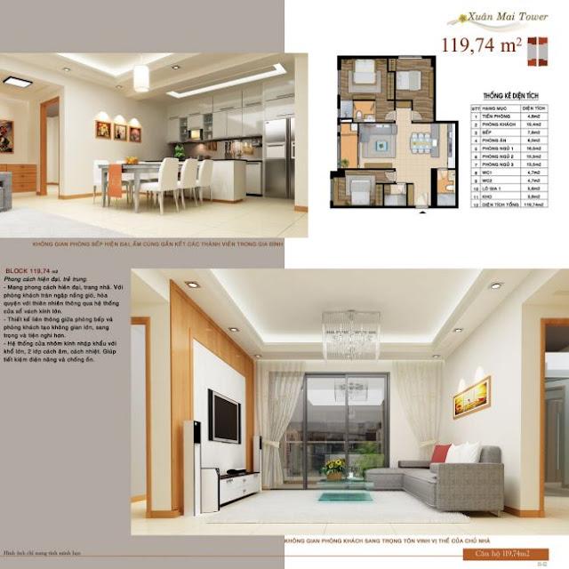 119+1 Xuân Mai Tower