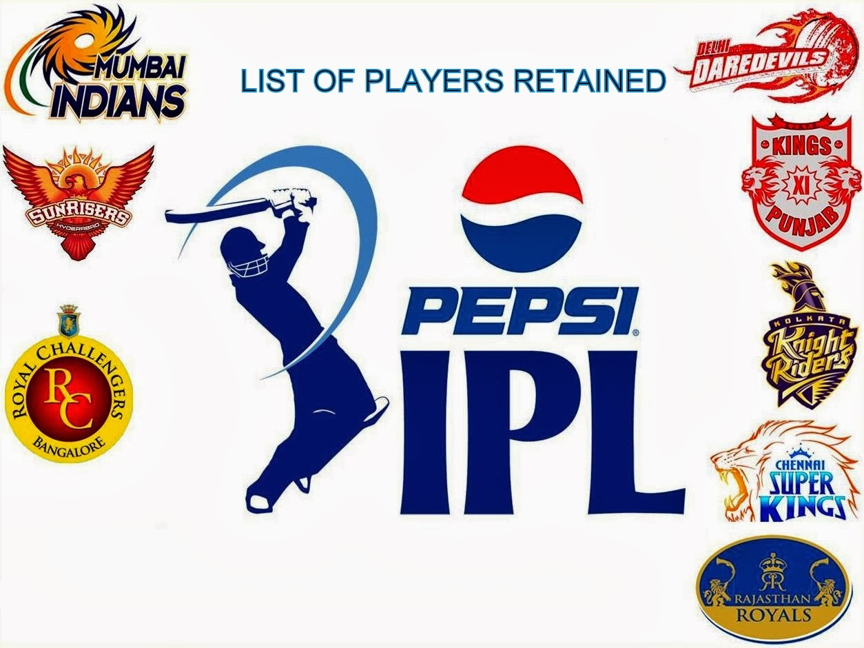 Official List of Players Retained by IPL Franchises for IPL 7 - 2014