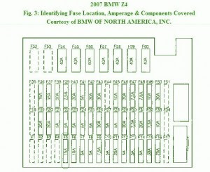wiring diagram for car  Fuse Box BMW Z4 2005 Coupe Diagram