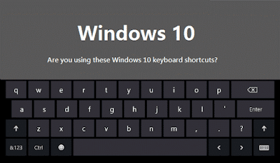 Top Useful Windows 10 Shortcuts Keys Everyone Need to Know