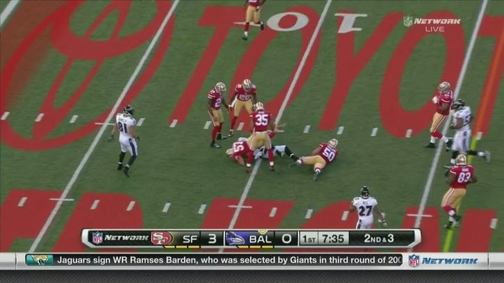 NFL+Field+Advertising.jpg