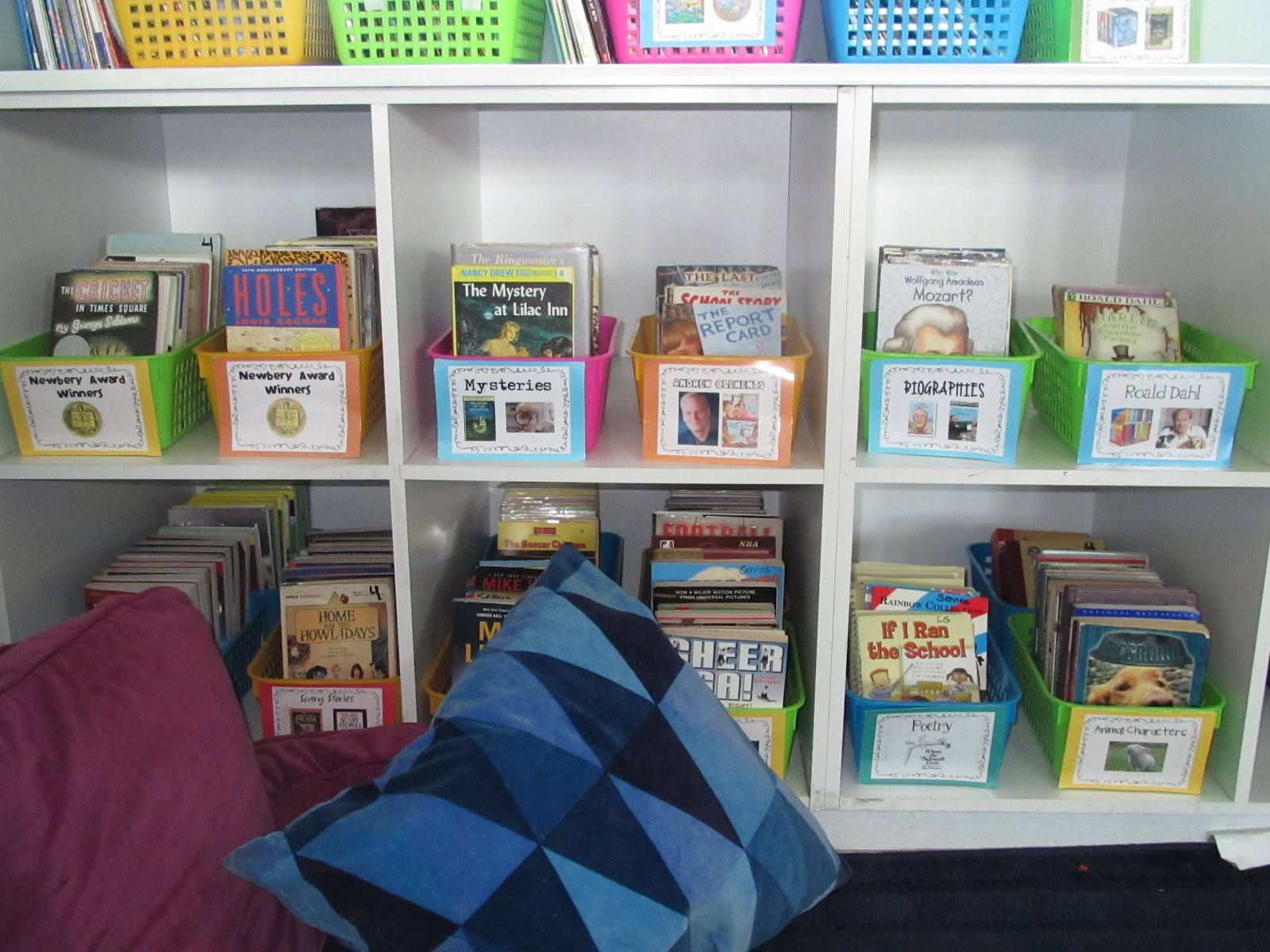 Superb img of Lessons with Laughter: My Classroom Library with #25466F color and 1600x1200 pixels