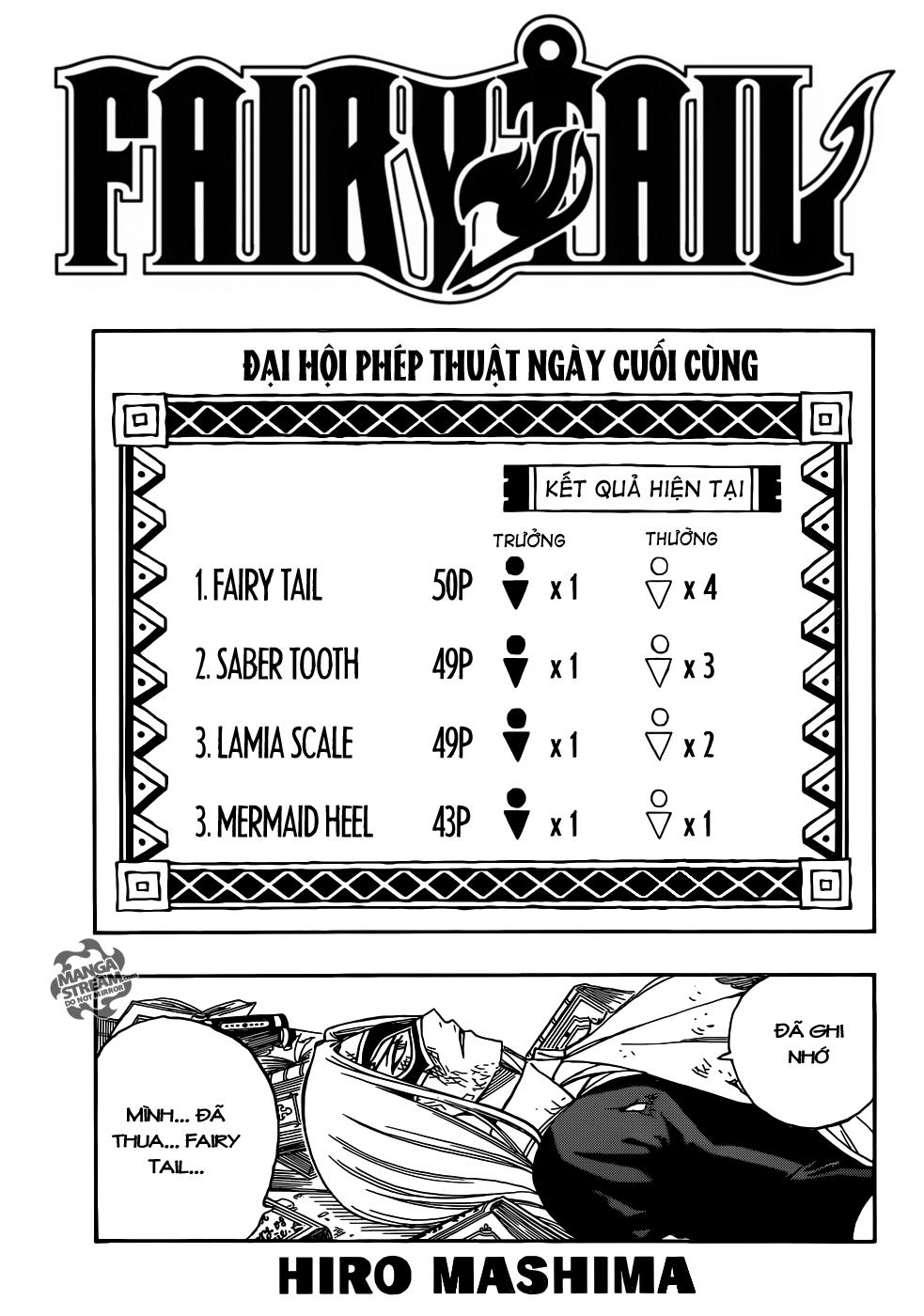 Fairy Tail trang 1