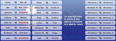 Los Dieciseisavos de final de la Liga de Europa 2011 - 2012