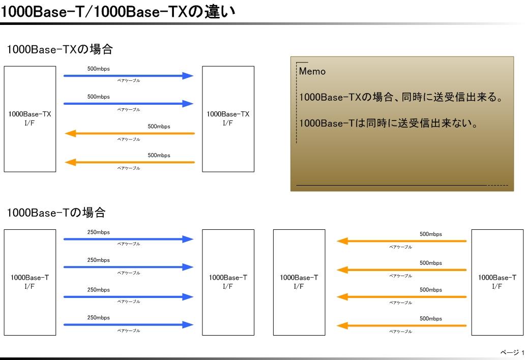T 1000の画像 p1_25