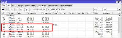 IP Firewall Filter untuk mengijinkan IP yang sudah terdaftar