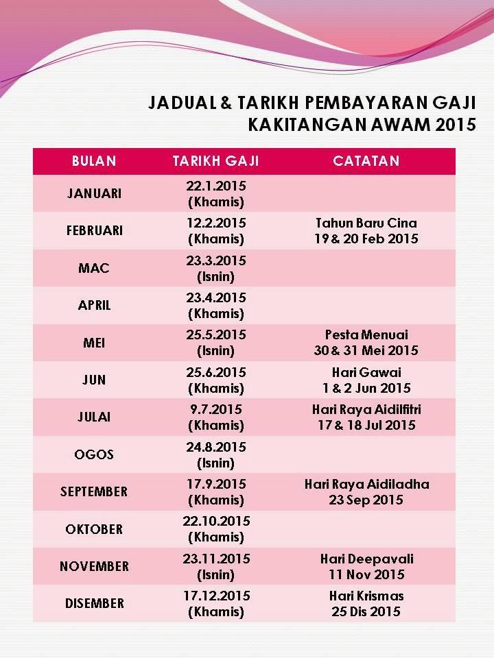 Jadual Gaji 2015