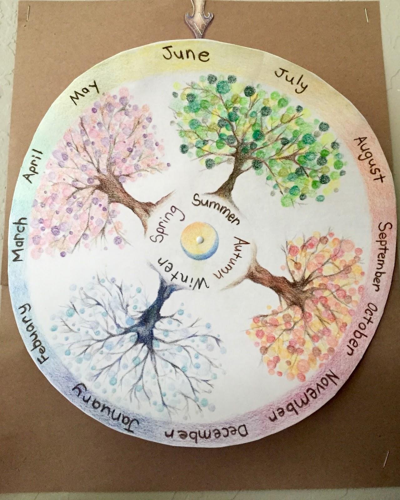 Seasons Calendar Kids : Leaving the ivory tower waldorf seasonal wheel calendar