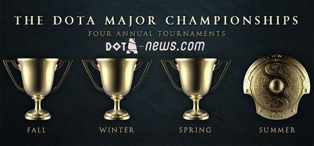 First Major Tournament information