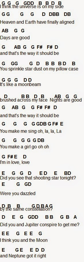 Heart of gold guitar chords