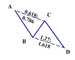 Belajar forex trading system
