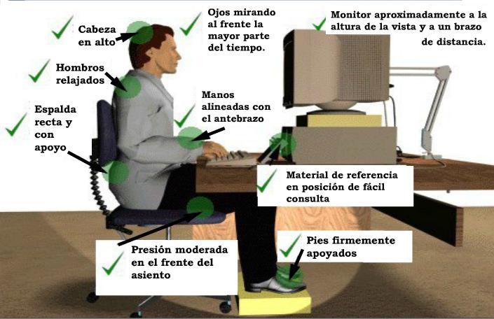Safety On Site Trastornos Musculares Debido Al Trabajo