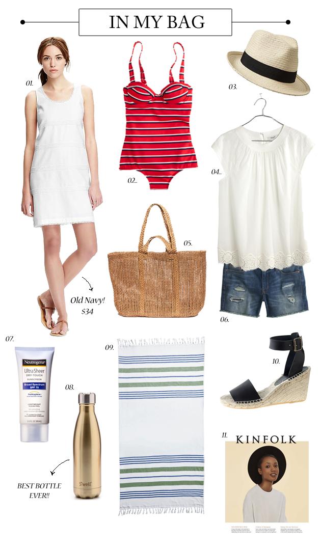 Beach Trip Essentials | Savor Home