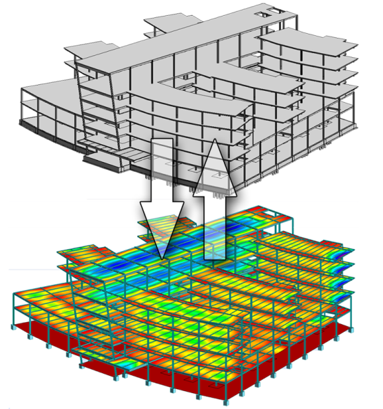 Types, Assumptions and Fundamental Approaches of Structural Analysis