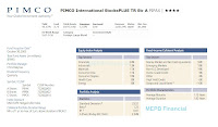 PIMCO International StocksPLUS TR Strategy A (PIPAX)