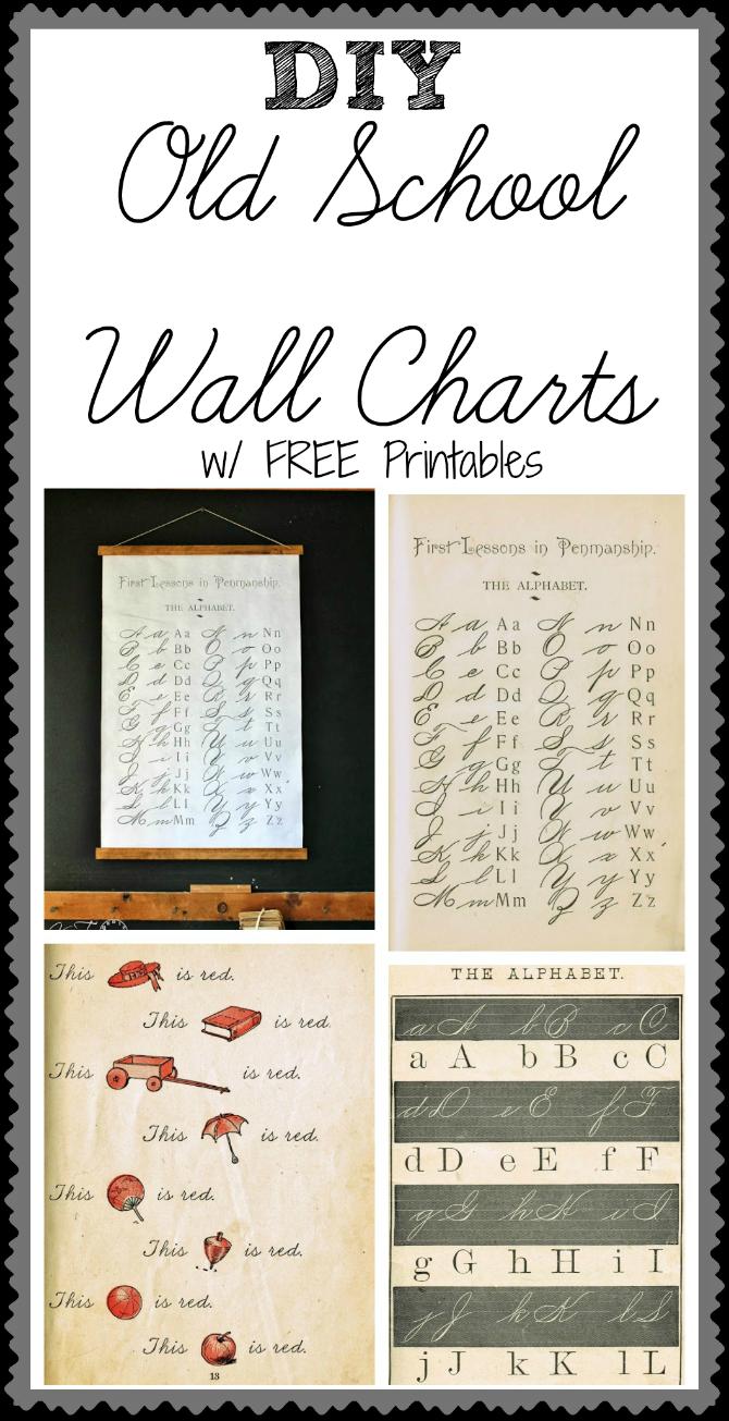 DIY Antique School Wall Chart With Alphabet Script Handwriting Knickoftime