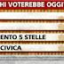 Ballarò il sondaggio elettorale dell'ultima puntata di questa sera 21 Maggio 2013