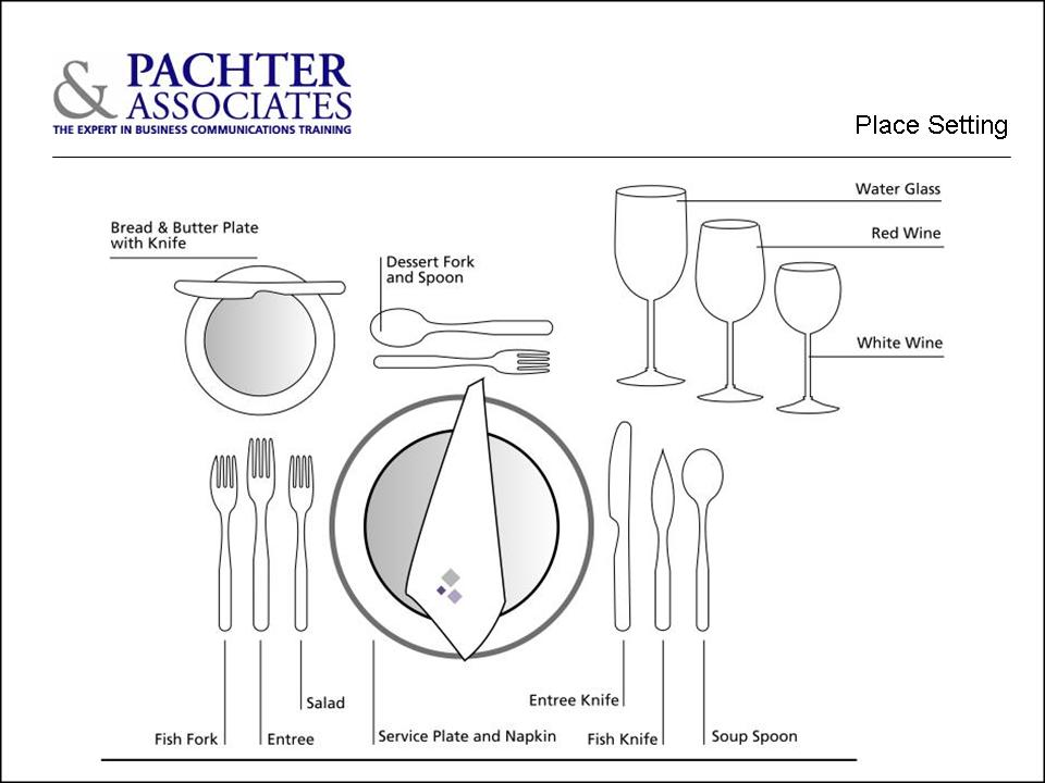 Barbara Pachter\'s Blog: Pachter\'s Pointers: Place Settings: The ...