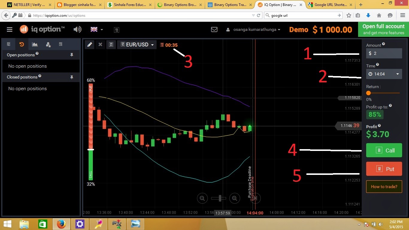 Inverbit binary options sl