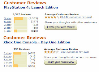 recensioni amazon ps4 xbox one negative