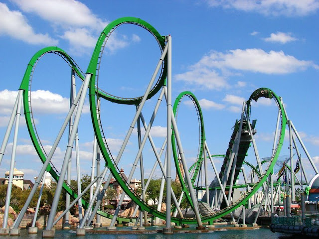 Montanha Russa Orlando - Hulk