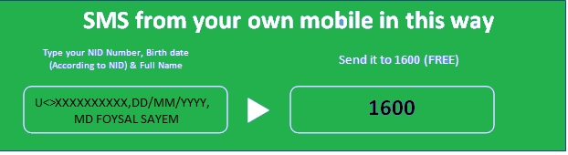 SIM re-registration SMS process 2