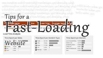 Loading Blog Cepat