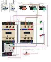 Inversión manual del sentido de giro motor trifásico