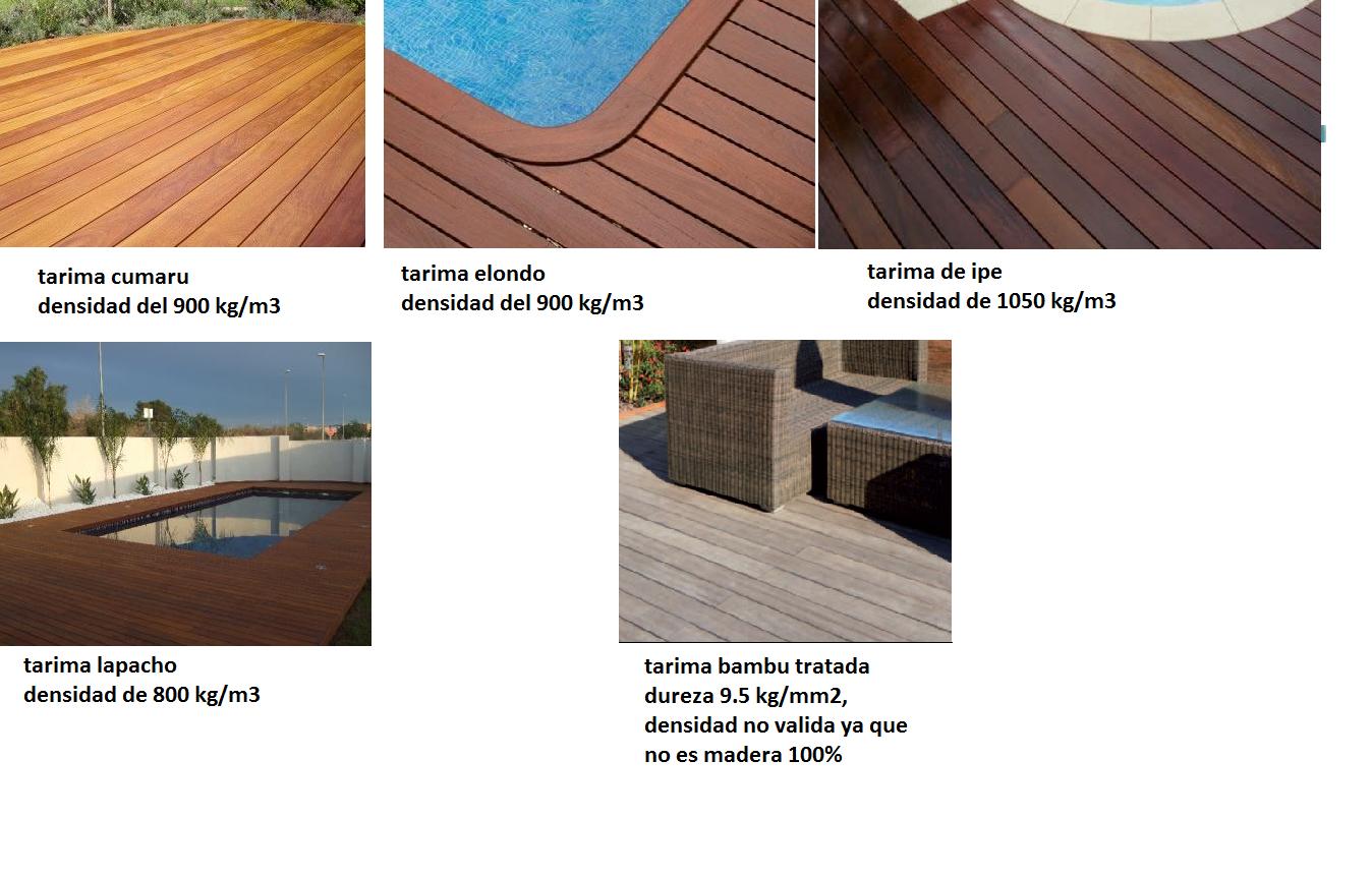 Made of wood tarimas exteriores tipos de materiales - Tipo de madera para exterior ...
