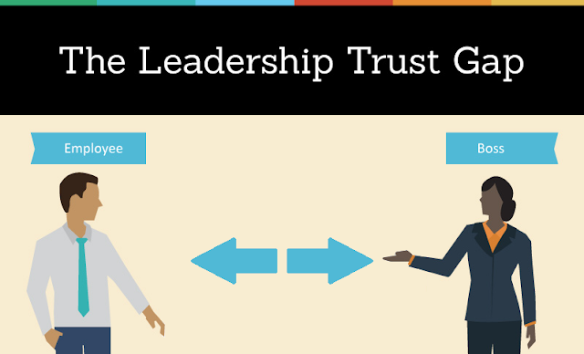 trust and leadership Simon sinek teaches leaders and organizations how to inspire people sinek is the author of two books, leaders eat last: why some teams come together and others.